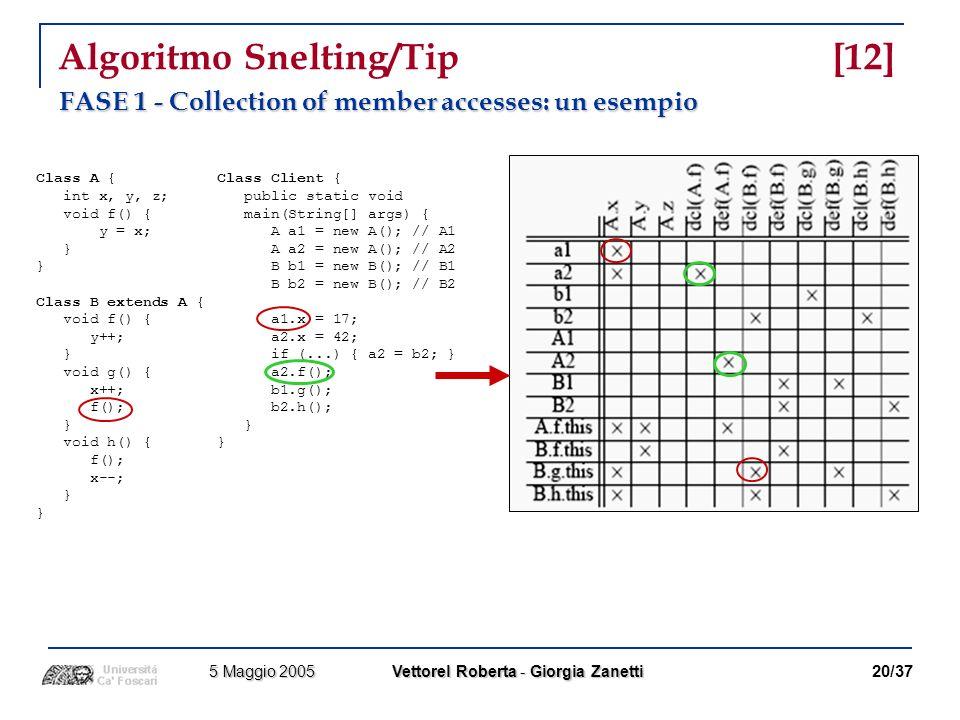 Algoritmo Snelting/Tip [12]